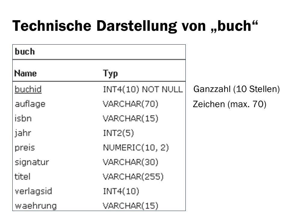 """Technische Darstellung von """"buch"""