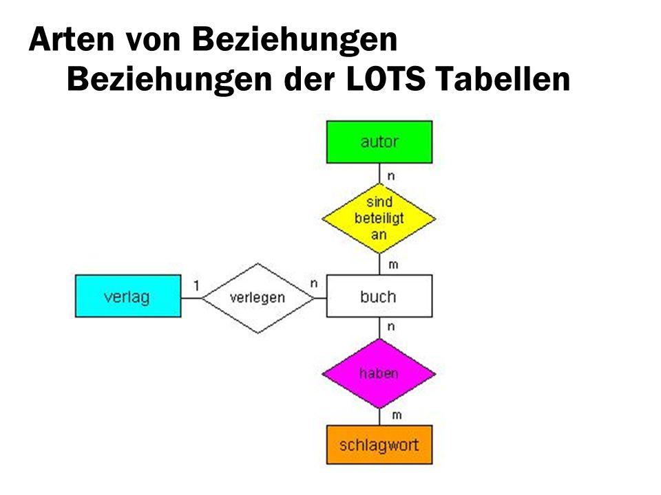 Arten von Beziehungen Beziehungen der LOTS Tabellen