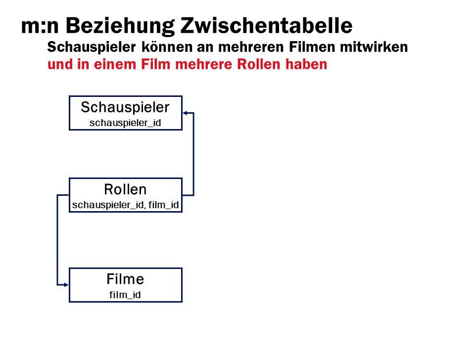 schauspieler_id, film_id