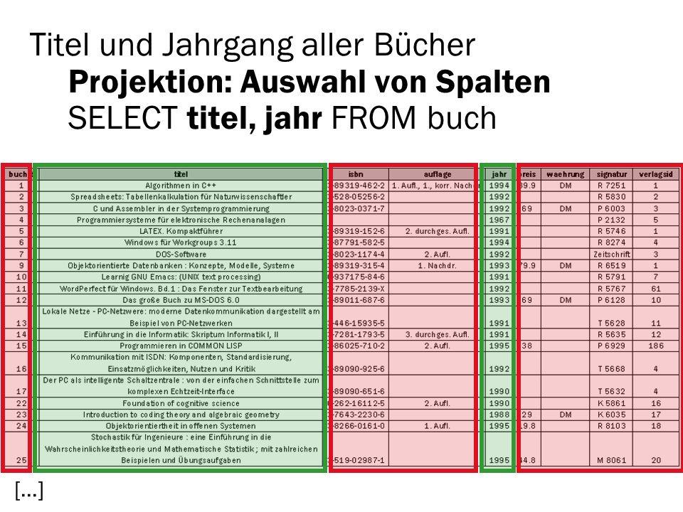 Titel und Jahrgang aller Bücher Projektion: Auswahl von Spalten SELECT titel, jahr FROM buch