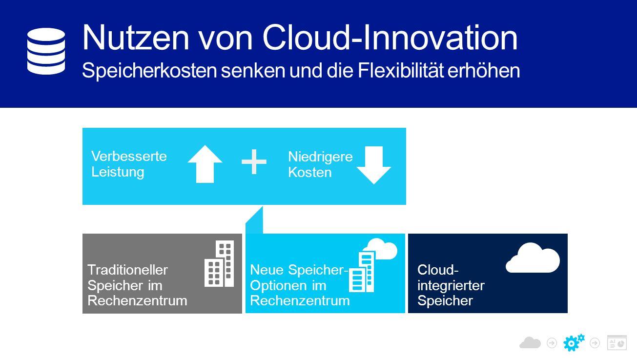 + Nutzen von Cloud-Innovation