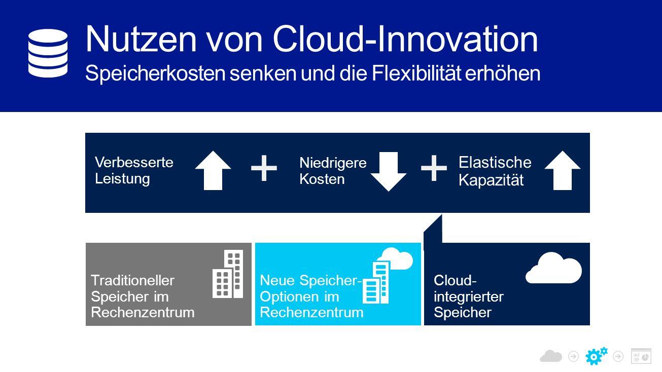 + + Nutzen von Cloud-Innovation