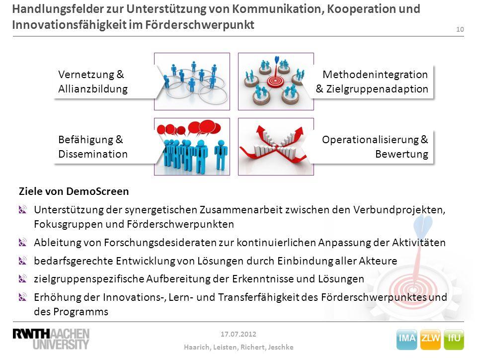 Handlungsfelder zur Unterstützung von Kommunikation, Kooperation und Innovationsfähigkeit im Förderschwerpunkt