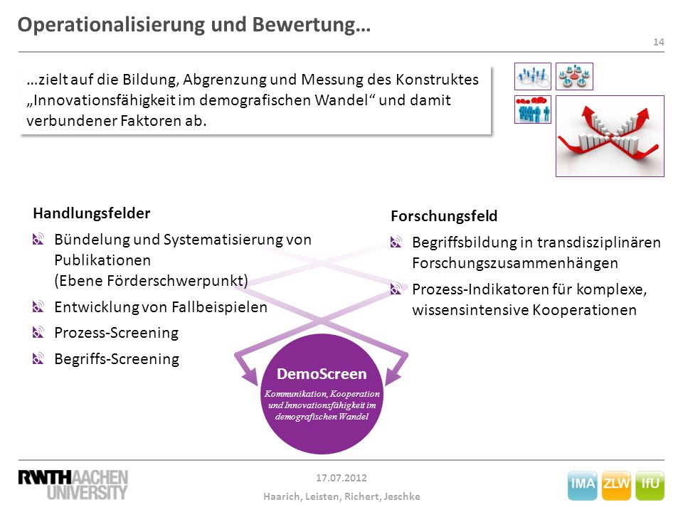 Operationalisierung und Bewertung…