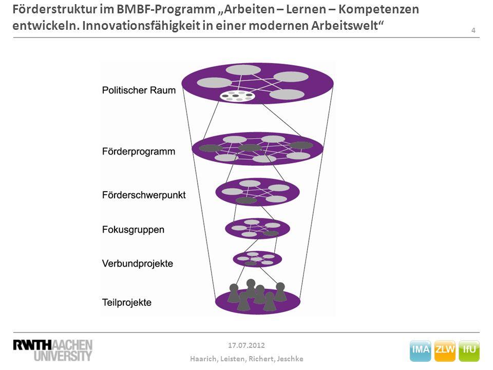 """Förderstruktur im BMBF-Programm """"Arbeiten – Lernen – Kompetenzen entwickeln."""