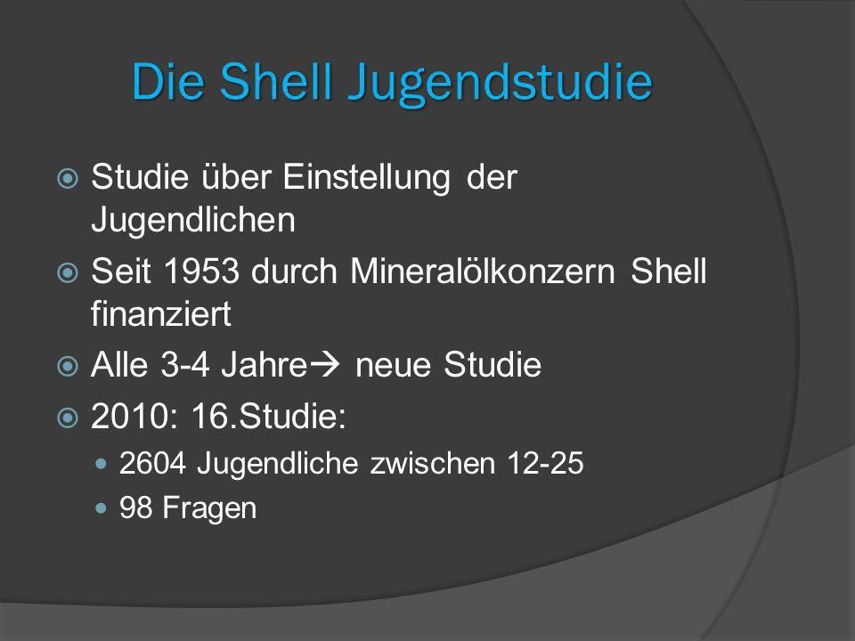 Die Shell Jugendstudie