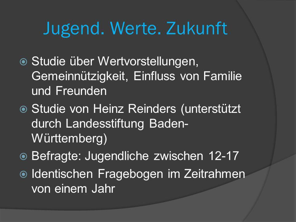 Jugend. Werte. Zukunft Studie über Wertvorstellungen, Gemeinnützigkeit, Einfluss von Familie und Freunden.