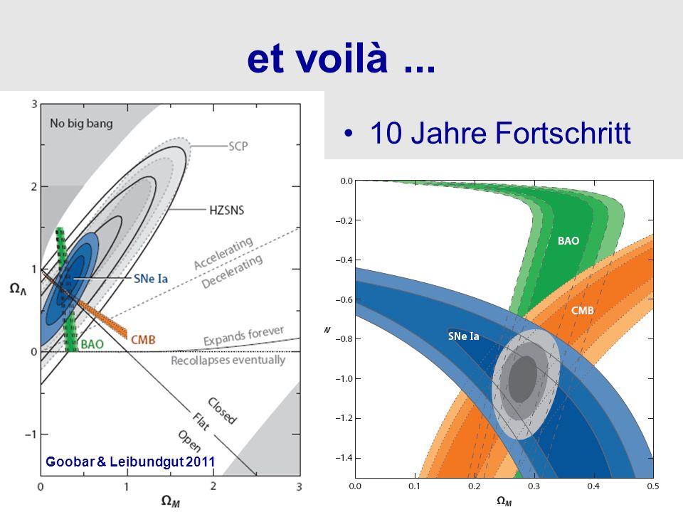 et voilà ... Goobar & Leibundgut 2011 10 Jahre Fortschritt