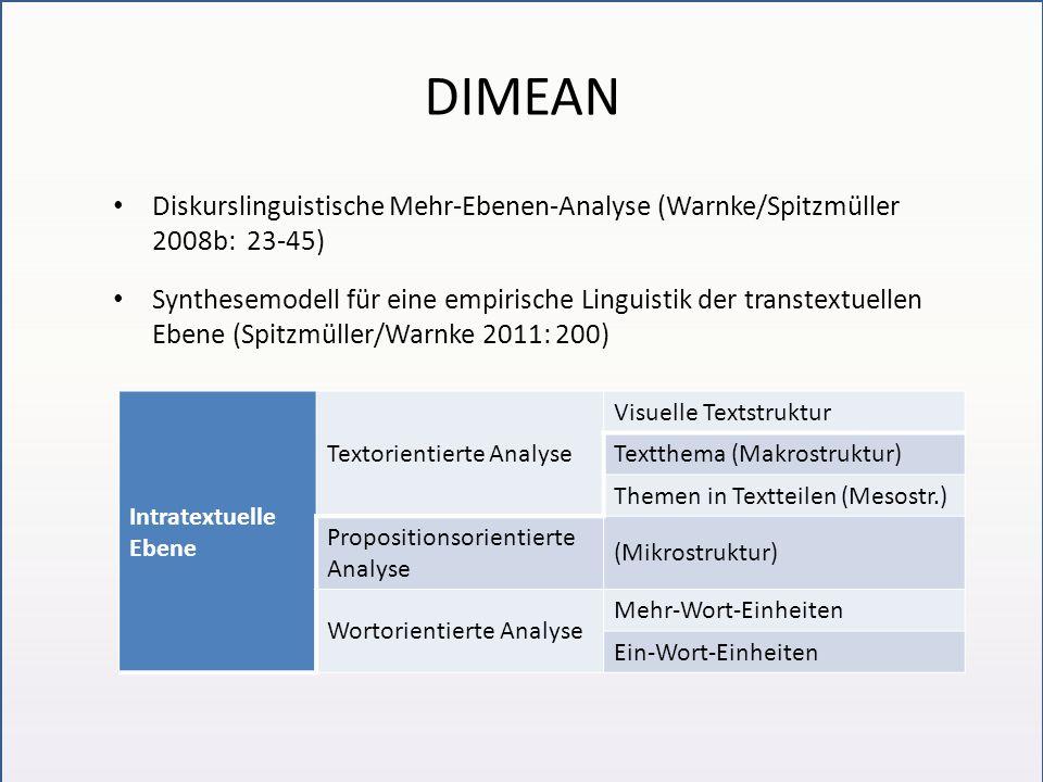 DIMEAN Diskurslinguistische Mehr-Ebenen-Analyse (Warnke/Spitzmüller 2008b: 23-45)