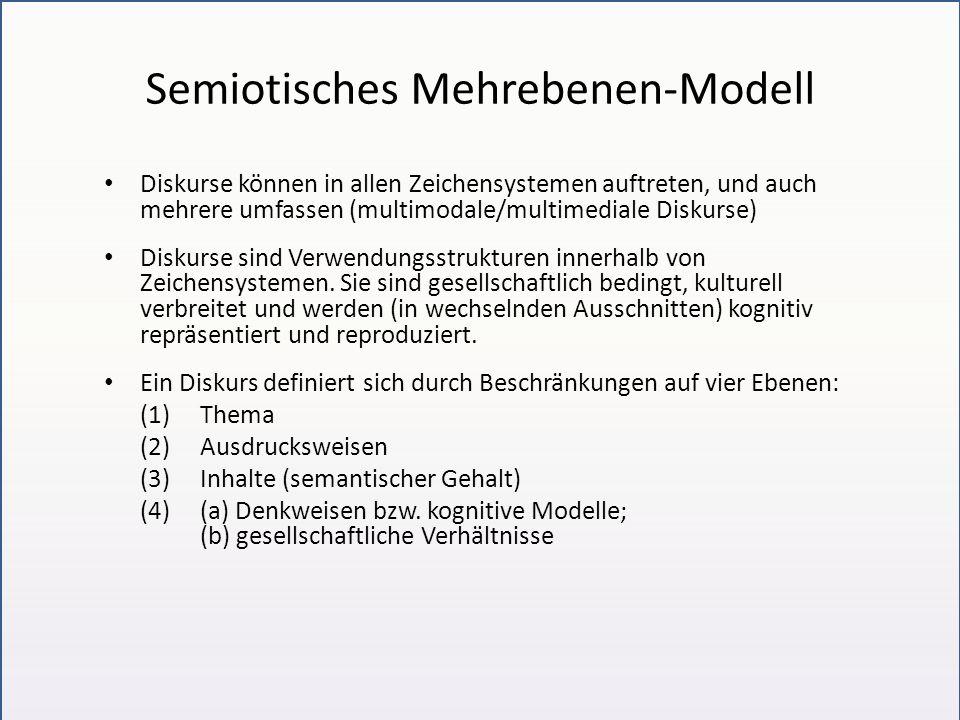 Semiotisches Mehrebenen-Modell