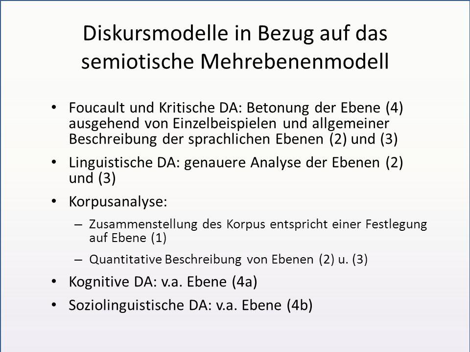 Diskursmodelle in Bezug auf das semiotische Mehrebenenmodell