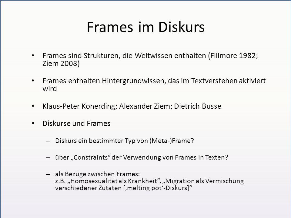 Frames im Diskurs Frames sind Strukturen, die Weltwissen enthalten (Fillmore 1982; Ziem 2008)