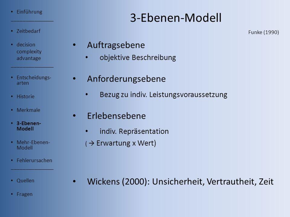 3-Ebenen-Modell Auftragsebene Anforderungsebene Erlebensebene