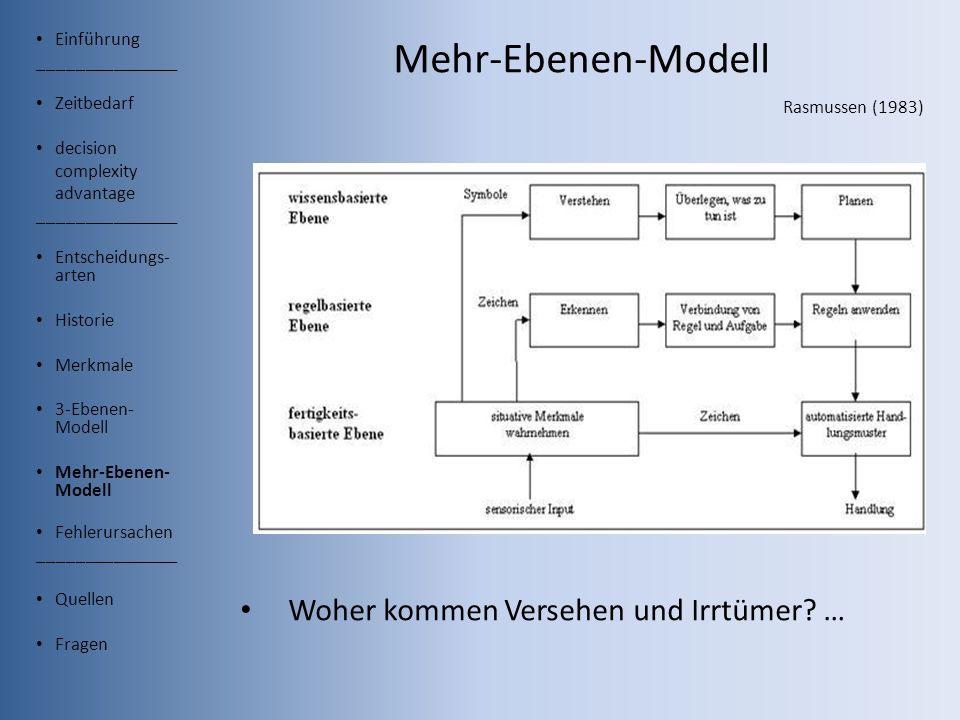 Mehr-Ebenen-Modell Woher kommen Versehen und Irrtümer … Einführung