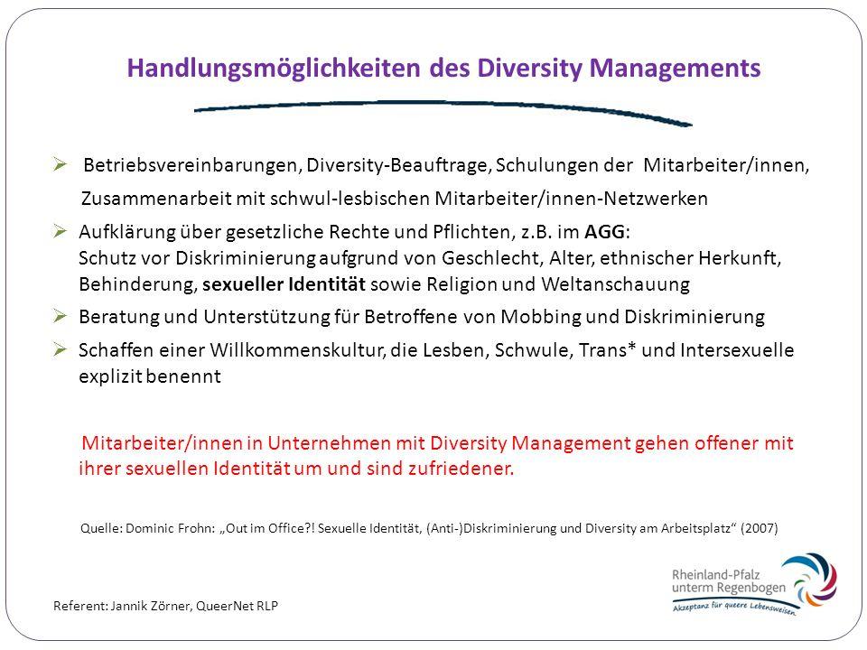 Handlungsmöglichkeiten des Diversity Managements