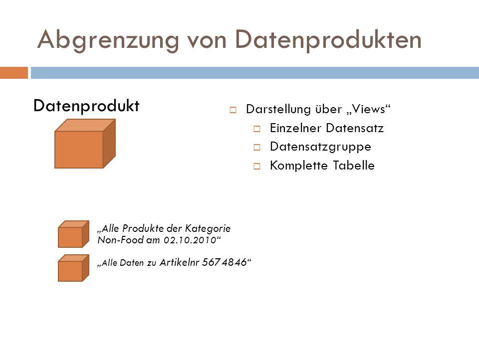 Abgrenzung von Datenprodukten