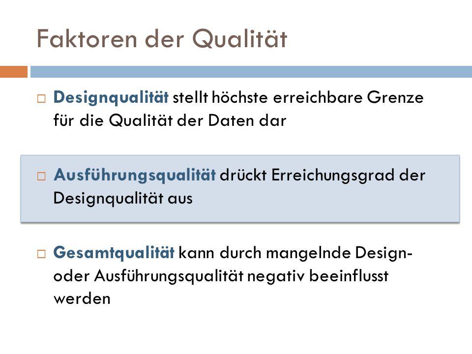 Faktoren der Qualität Designqualität stellt höchste erreichbare Grenze für die Qualität der Daten dar.