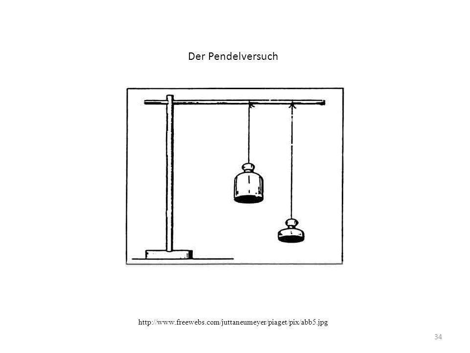 Der Pendelversuch http://www.freewebs.com/juttaneumeyer/piaget/pix/abb5.jpg