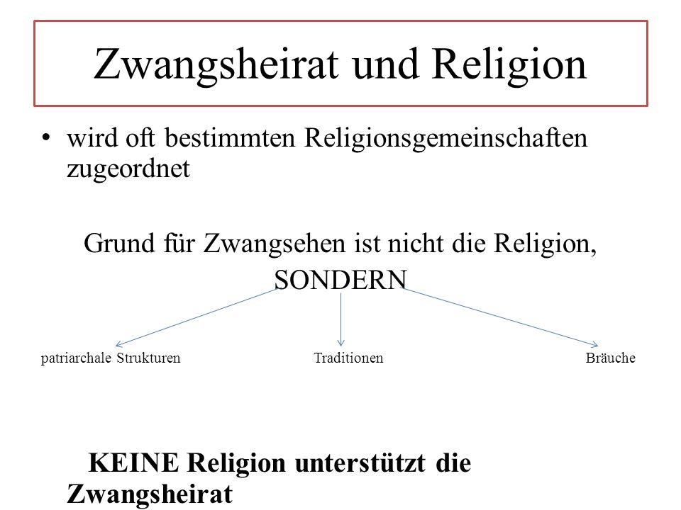 Zwangsheirat und Religion