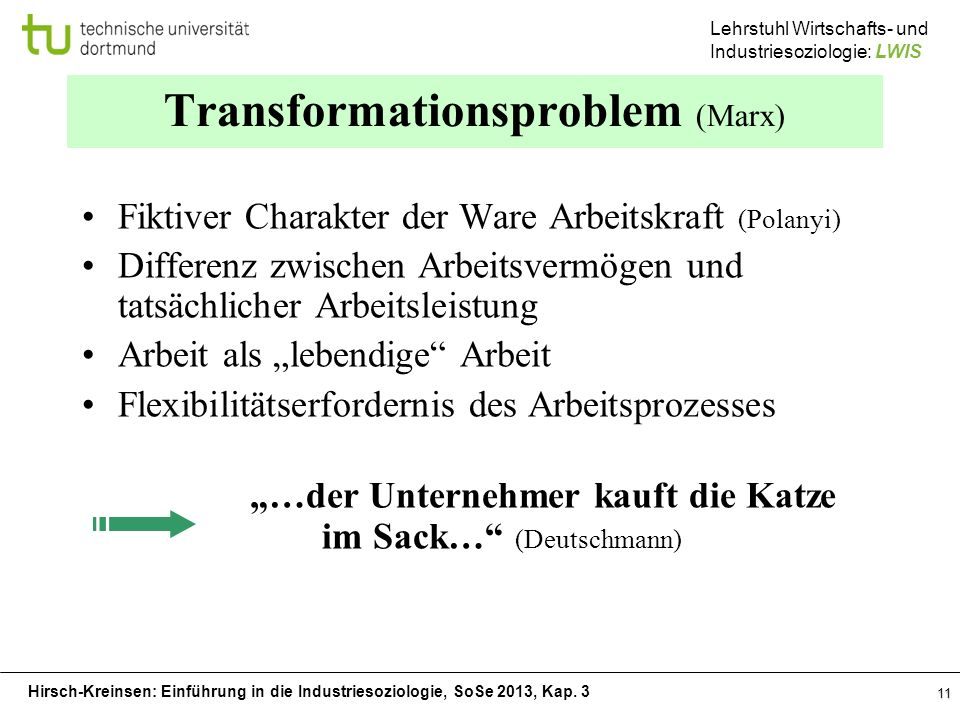 Transformationsproblem (Marx)