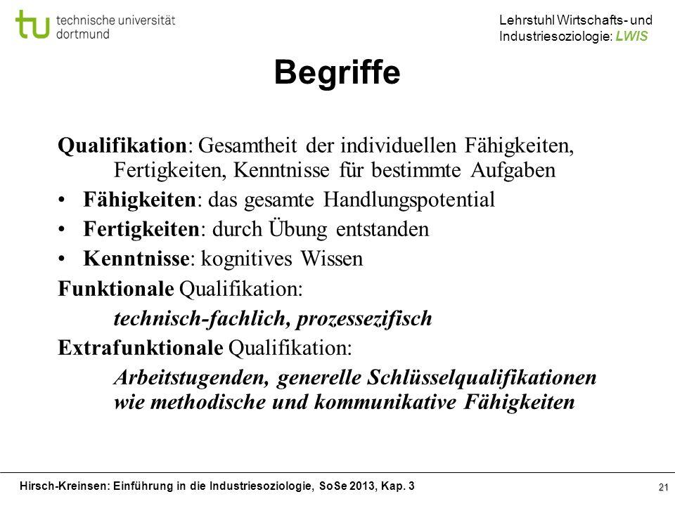 Begriffe Qualifikation: Gesamtheit der individuellen Fähigkeiten, Fertigkeiten, Kenntnisse für bestimmte Aufgaben.