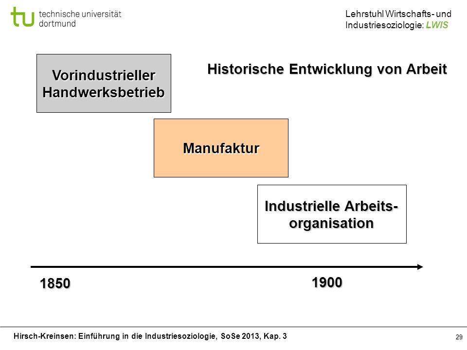 Industrielle Arbeits-