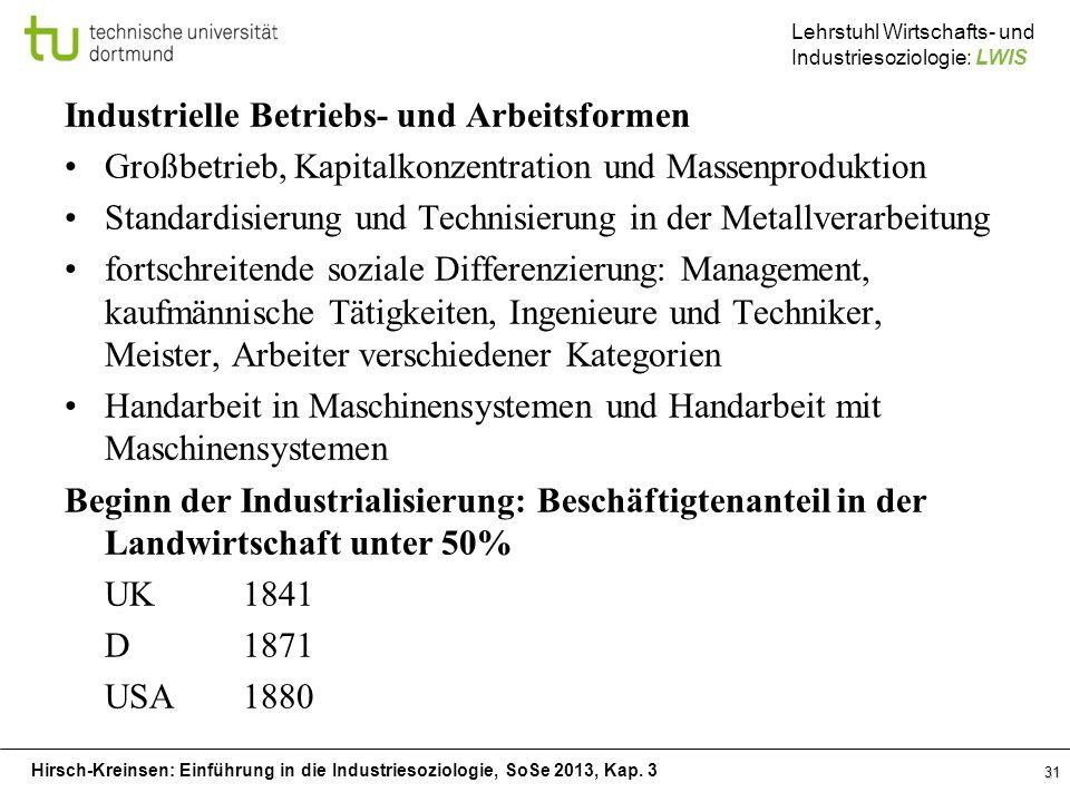 Industrielle Betriebs- und Arbeitsformen