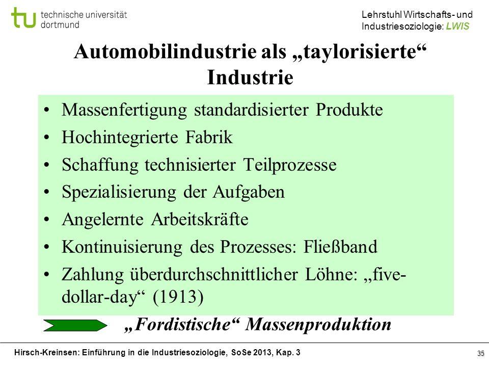 "Automobilindustrie als ""taylorisierte Industrie"