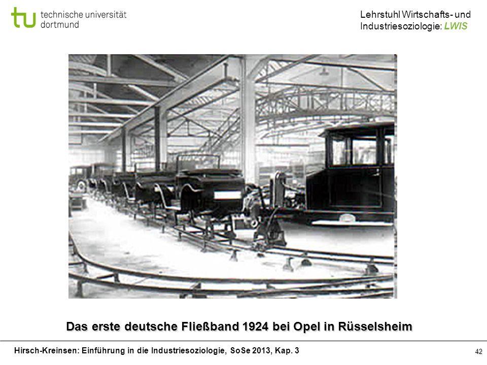 Das erste deutsche Fließband 1924 bei Opel in Rüsselsheim