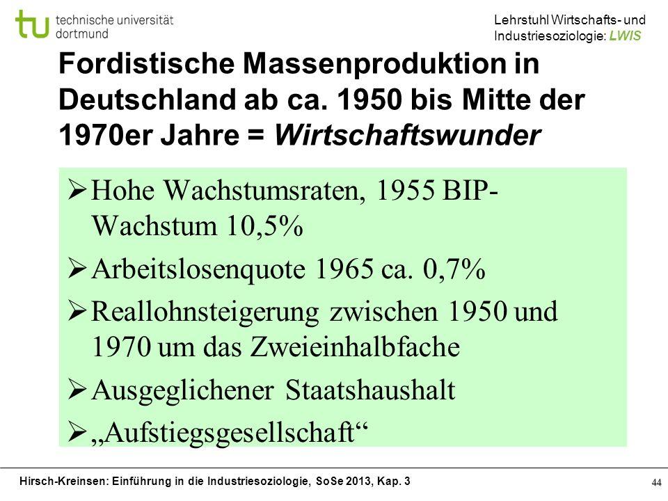 Fordistische Massenproduktion in Deutschland ab ca