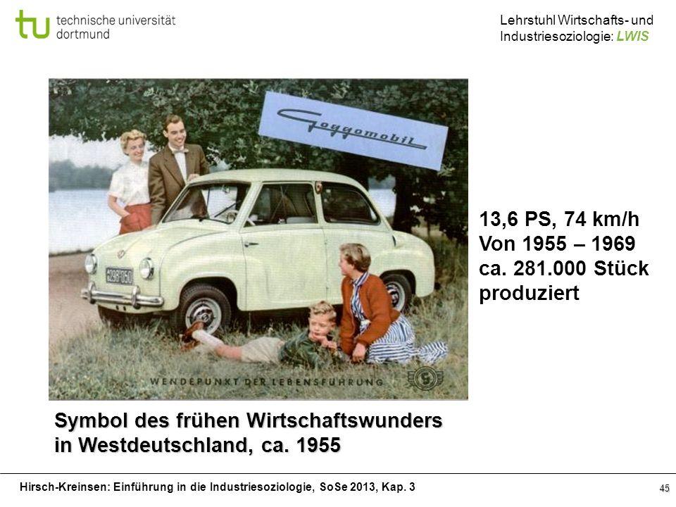 Symbol des frühen Wirtschaftswunders in Westdeutschland, ca. 1955