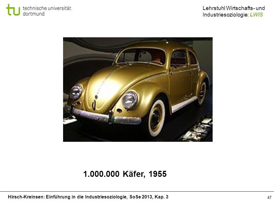 1.000.000 Käfer, 1955