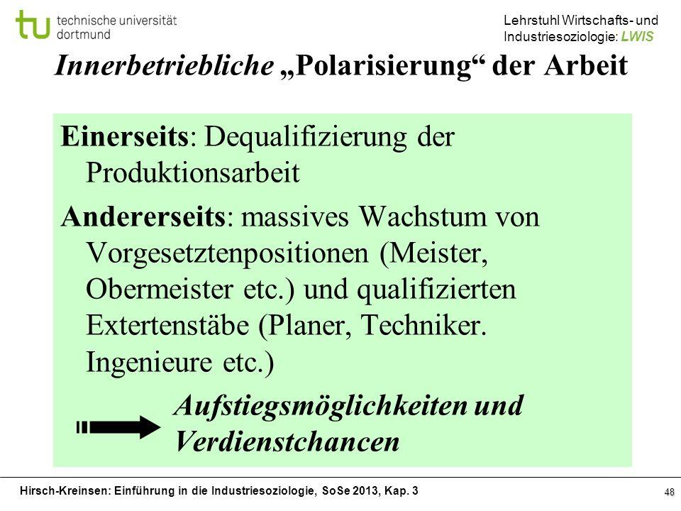 """Innerbetriebliche """"Polarisierung der Arbeit"""