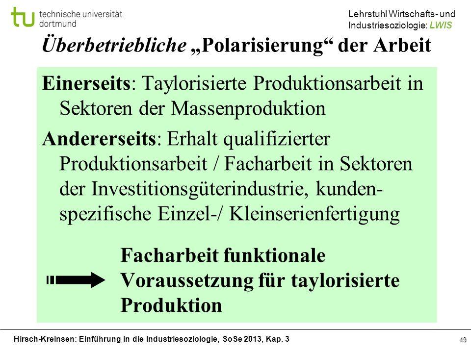 """Überbetriebliche """"Polarisierung der Arbeit"""