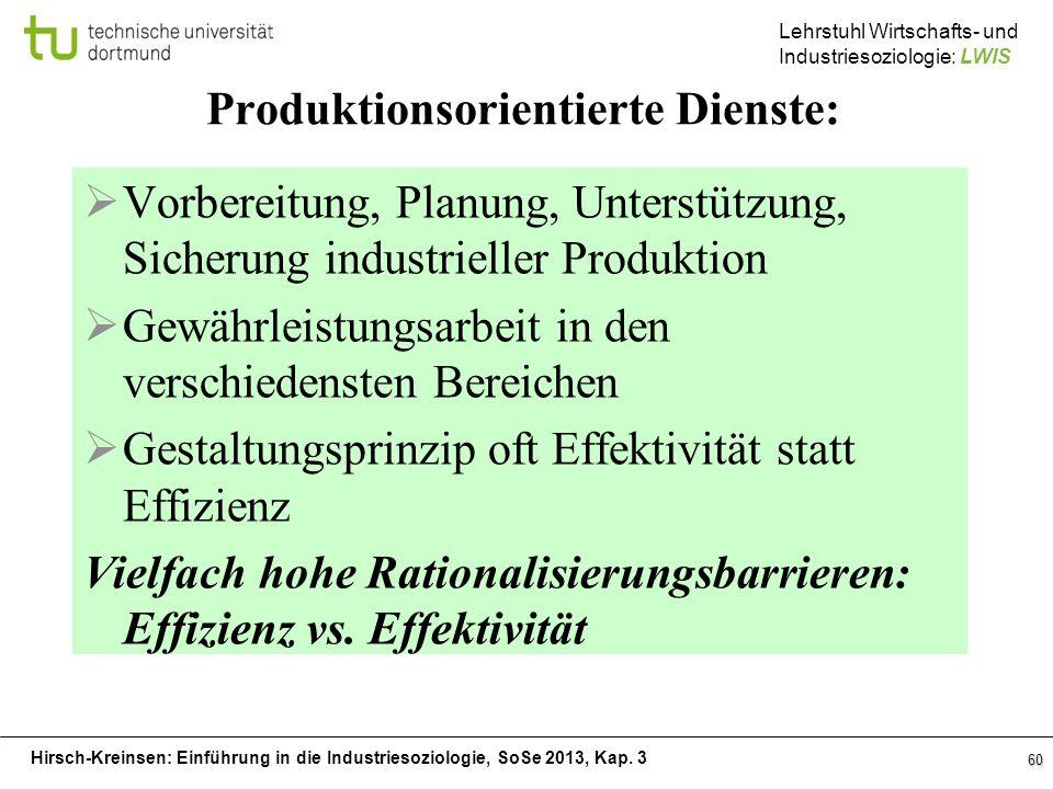 Produktionsorientierte Dienste: