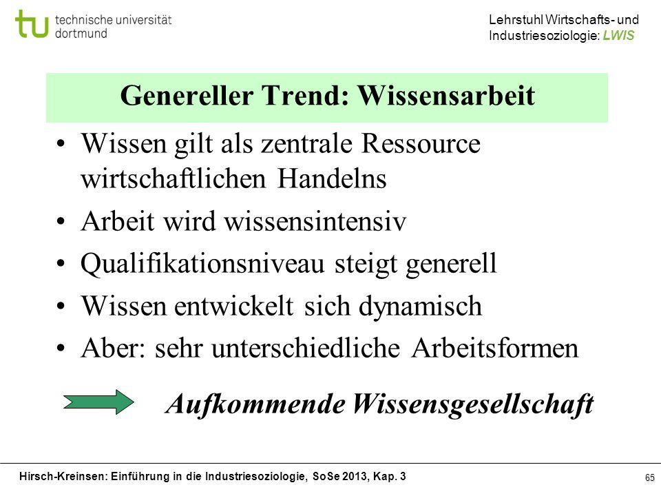 Genereller Trend: Wissensarbeit