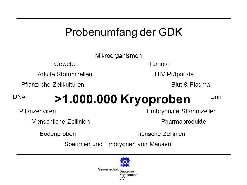 >1.000.000 Kryoproben Probenumfang der GDK Mikroorganismen Gewebe