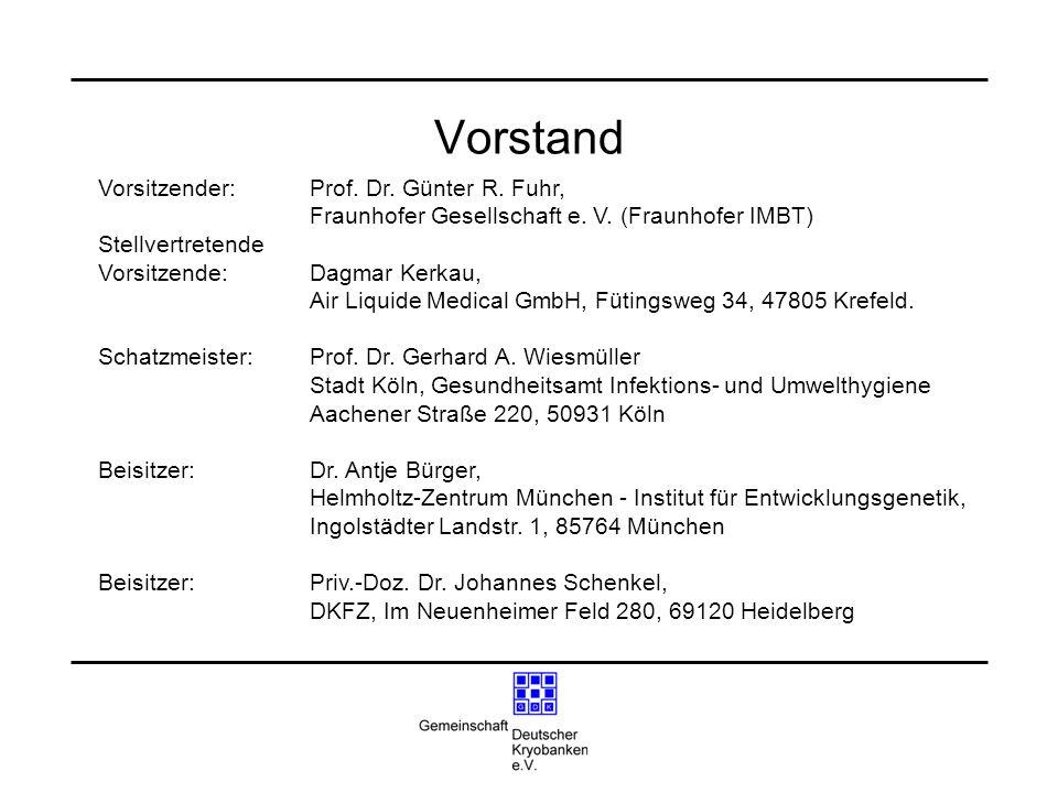 Vorstand Vorsitzender: Prof. Dr. Günter R. Fuhr,