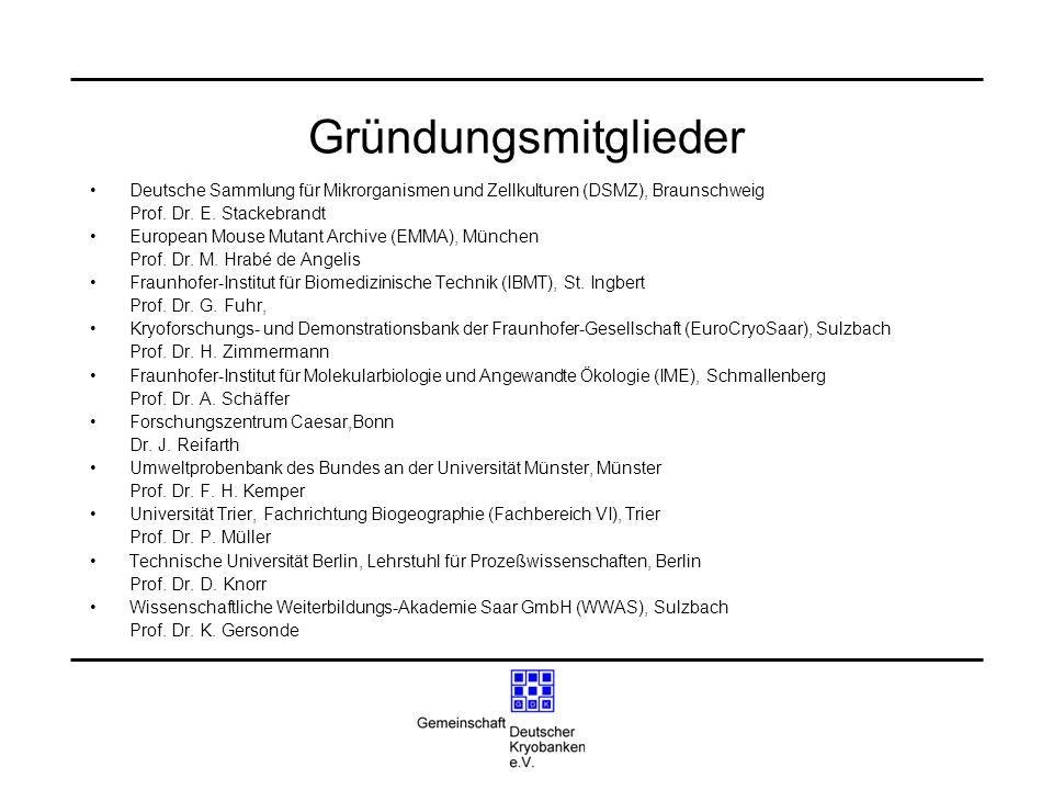 Gründungsmitglieder Deutsche Sammlung für Mikrorganismen und Zellkulturen (DSMZ), Braunschweig. Prof. Dr. E. Stackebrandt.