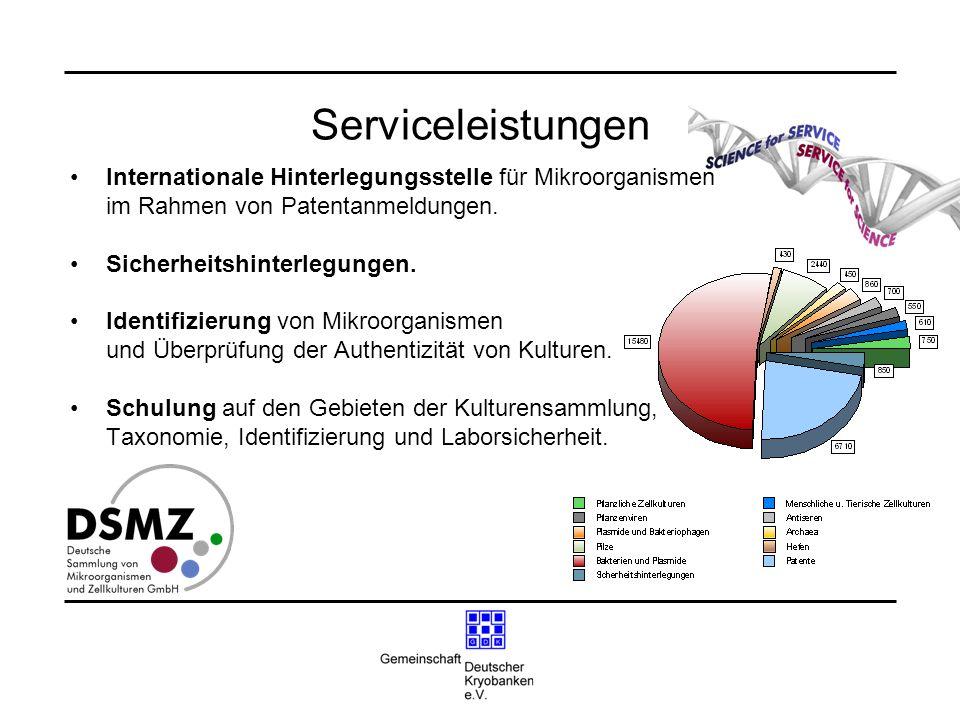 Serviceleistungen Internationale Hinterlegungsstelle für Mikroorganismen. im Rahmen von Patentanmeldungen.