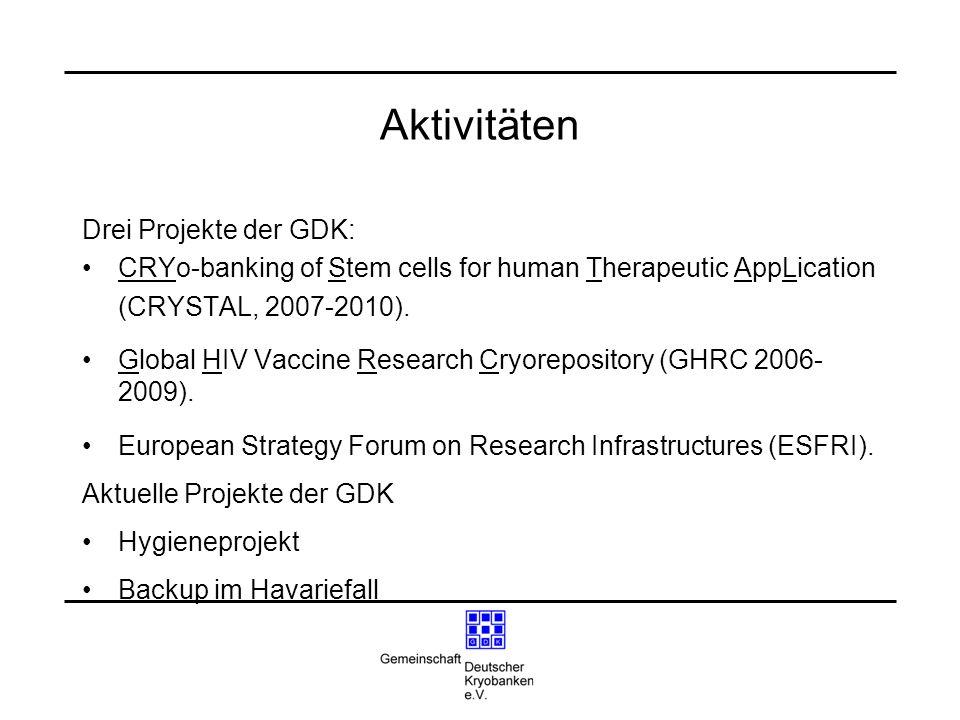 Aktivitäten Drei Projekte der GDK: