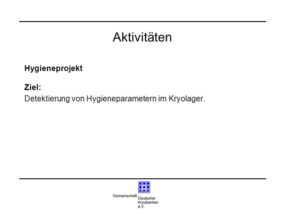 Aktivitäten Hygieneprojekt Ziel: