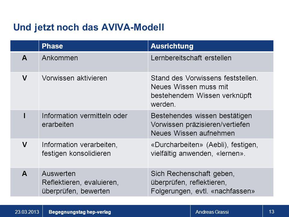 Und jetzt noch das AVIVA-Modell