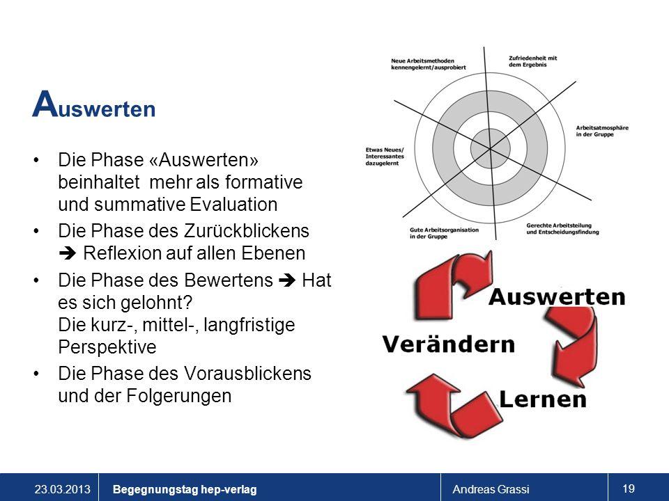 Auswerten Die Phase «Auswerten» beinhaltet mehr als formative und summative Evaluation. Die Phase des Zurückblickens  Reflexion auf allen Ebenen.