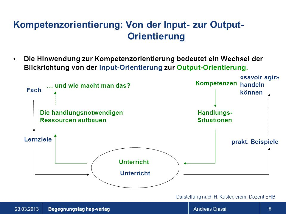 Kompetenzorientierung: Von der Input- zur Output- Orientierung