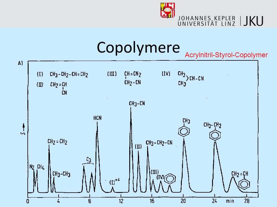 Copolymere Acrylnitril-Styrol-Copolymer