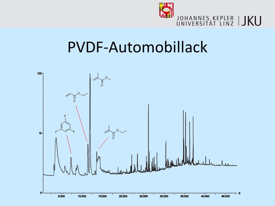 PVDF-Automobillack