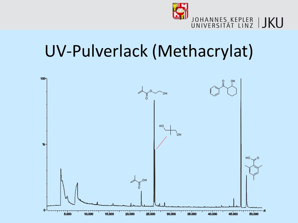 UV-Pulverlack (Methacrylat)