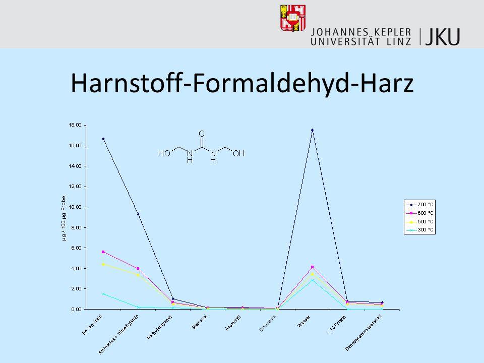Harnstoff-Formaldehyd-Harz
