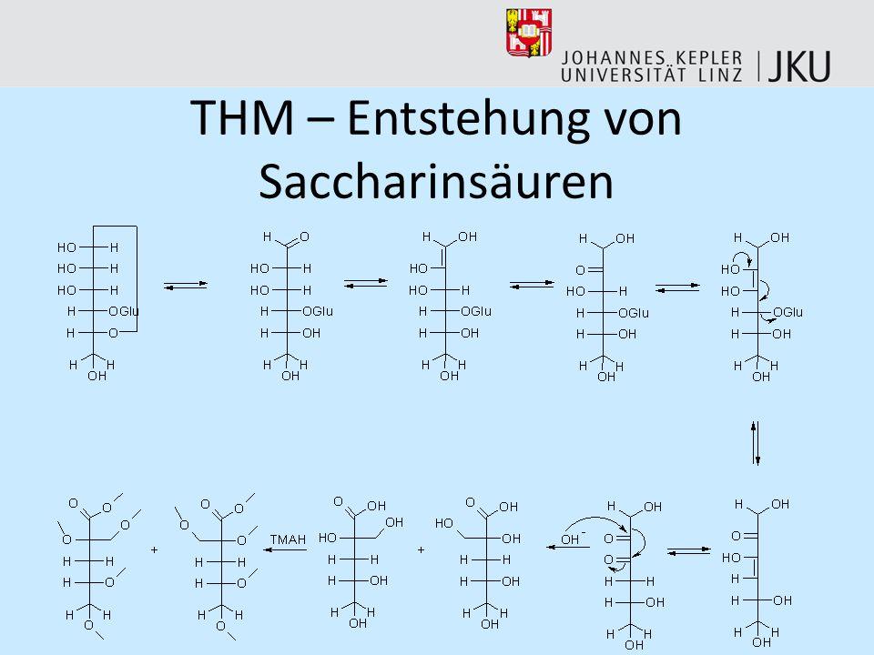 THM – Entstehung von Saccharinsäuren